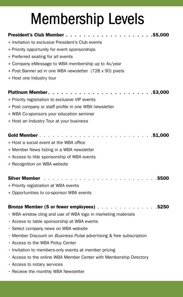 Membership Packet_2019_NO BOD